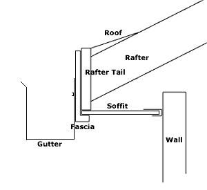 Gutter Repairs Rochester S Gutter Repair Gutter